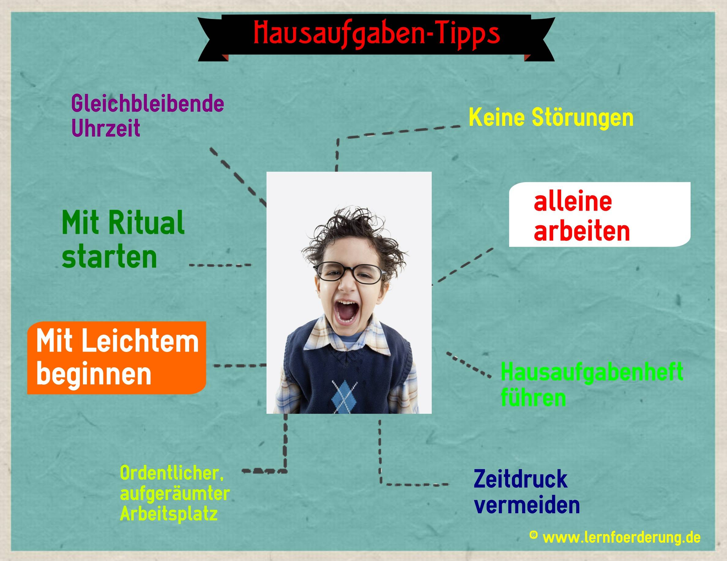 Hausaufgaben Infografik