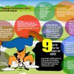 9 Tipps bei AD(H)S
