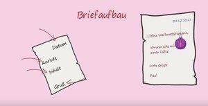 Brief Schreiben Und Briefumschlag Beschriften So Gehts