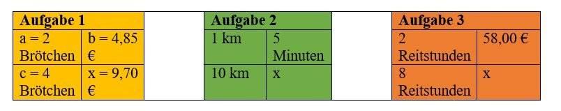 3-Satz rechnen