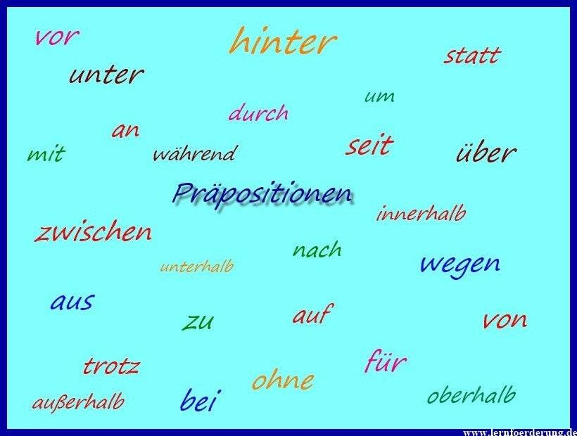 Was Sind Prapositionen Und Welche Gibt Es Deutsch Coach Com