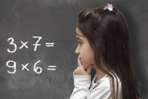 Tipps gegen Druck in der Schule
