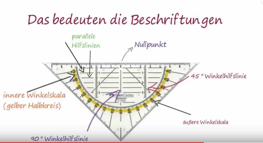 Geodreieck verstehen