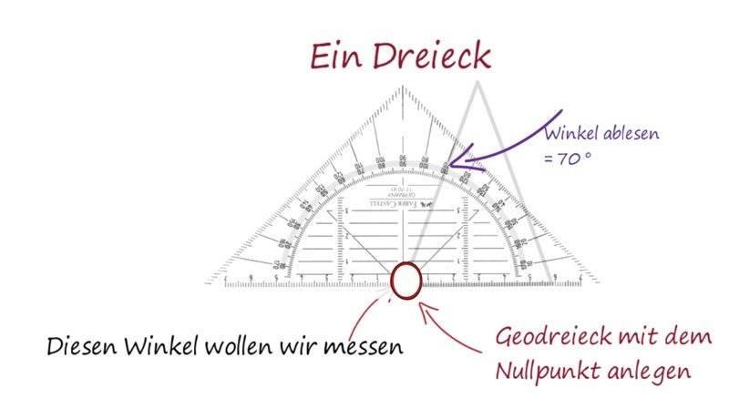 Dreieck Winkel ausmessen