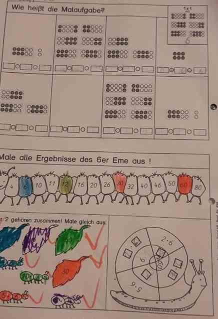 Einmaleins Arbeitsblatt unverständlich: Mathe ist doof!
