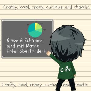 Mathe Grundschule Schlüsselwörter