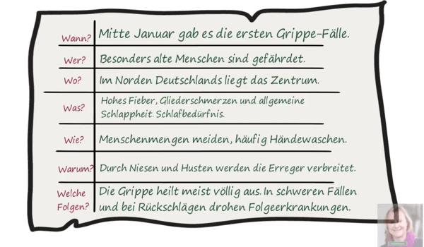 deutsch zeitungsbericht schreiben übungen